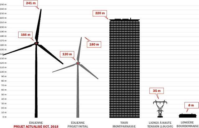Rassemblement contre l'Escrologie Éolienne